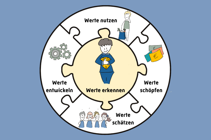 Systemlösung_Meike Schneider